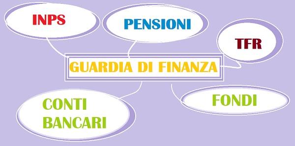 assegno di mantenimento e accertamento guardia di finanza